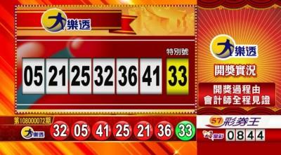 8/13 大樂透、雙贏彩、今彩539 開獎囉!