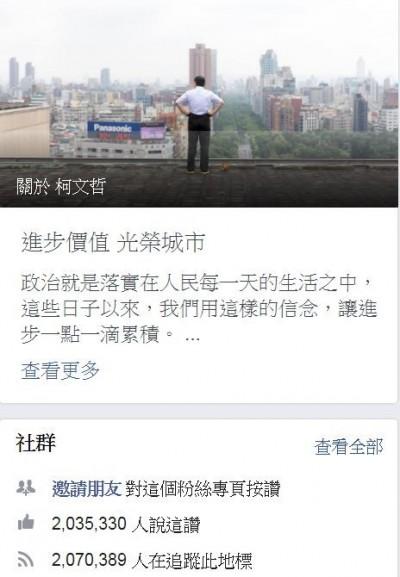 柯P夫妻一起「掉粉」 聲量看政治臉書:不看則已一看驚人