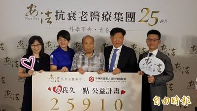 每4個失蹤就有1個找不回 老盟籲申請老人「愛的手鍊」