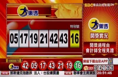 8/23 大樂透、雙贏彩、今彩539 開獎囉!