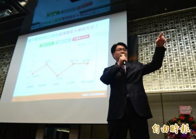 最新民調:「蔡韓對決」小英狂勝17.4% 跟柯P「三角督」也贏