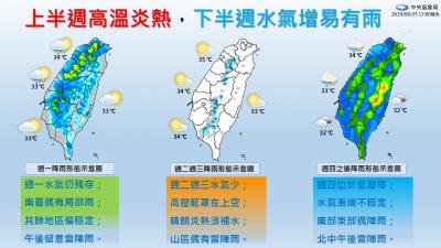 颱風走後變好熱!一張圖了解下週天氣 週四後降雨區域曝光