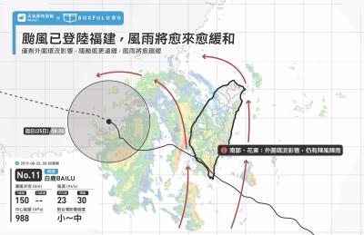 白鹿登陸福建 鄭明典:下週恢復穩定天氣