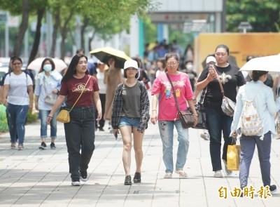 週三還是熱!西部、東北部上看36度 週四起降雨機率增