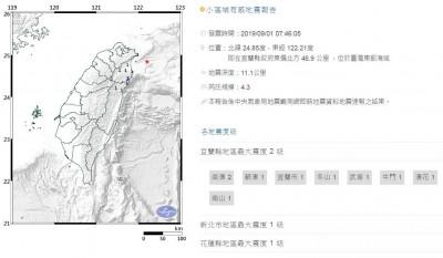 宜蘭外海0746發生芮氏規模4.3地震 深度11.1公里