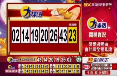 9/6 大樂透、雙贏彩、今彩539 開獎囉!