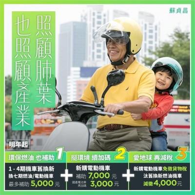 「顧肺葉也顧產業」!蘇貞昌宣傳電動車補助  網友直呼想換車