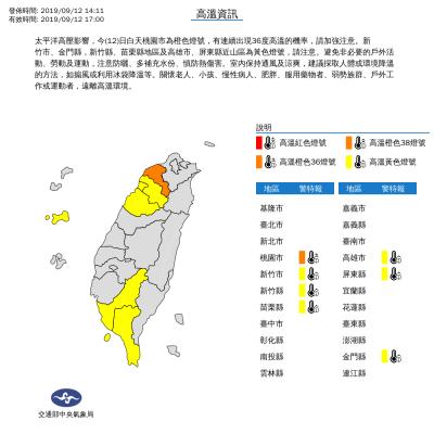 注意防曬!桃園連續高溫  全台7縣市發布高溫警報