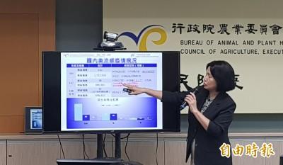 高雄鴨場驚見首例H5N5禽流感 撲殺逾3千隻鴨