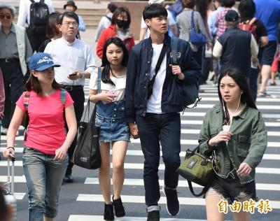 熱帶性低氣壓外圍雲系影響台灣  北台灣有雨、中南部溫差大