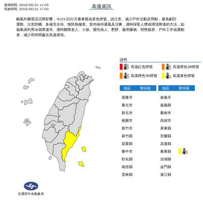 南北氣溫迥異!北台灣濕涼有感 台東飆高溫警燈