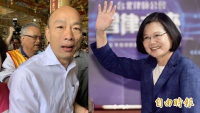 藍綠對決或4人參戰?媒體民調:蔡英文均勝韓國瑜