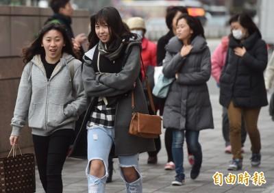 東北風影響到何時?氣象局公布未來10日天氣預測