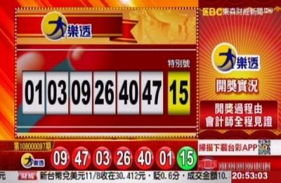 11/8 大樂透、雙贏彩、今彩539 開獎囉!