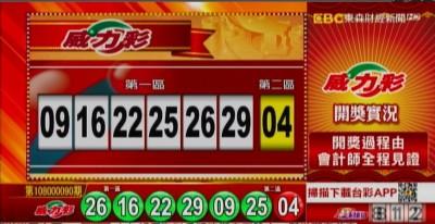 11/11 威力彩、雙贏彩、今彩539 獎號出爐囉!