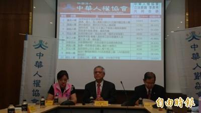 票選10大人權新聞 反送中與中國迫害人權同列第一