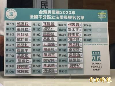 民眾黨不分區出爐 新光公主吳欣盈排第七