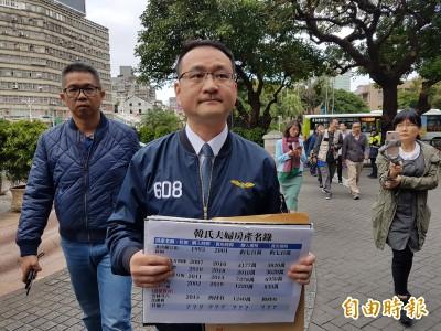 質疑韓國瑜漏報大安區房產 阮昭雄赴監院檢舉