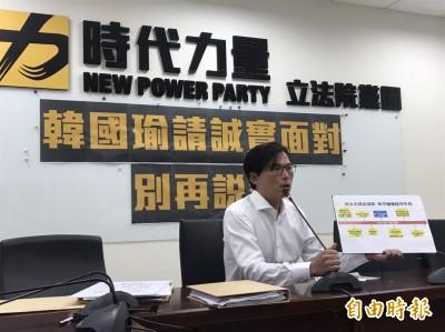黃國昌再秀公文 爆韓國瑜岳家非法佔地採砂被開罰
