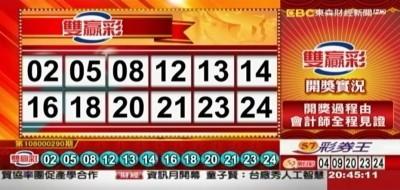 12/4 雙贏彩、今彩539 開獎囉!