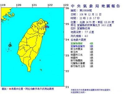 連兩震!宜蘭近海再傳規模4.0地震 頭城震度4級