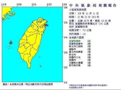 快訊》宜蘭近海規模3.8地震 頭城震度4級