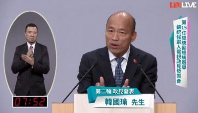 總統政見會》韓國瑜動氣批蔡:用黑韓的東西黑我