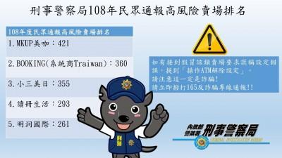 網路賣場詐騙多  刑事局公佈前五大高風險平台