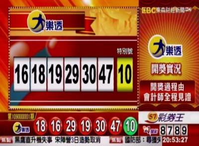 1/3 大樂透、雙贏彩、今彩539 開獎囉!
