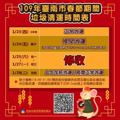 台南大年初一至初三停收垃圾 環保局籲勿送紅包