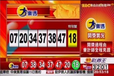 1/14 大樂透、今彩539、雙贏彩 開獎囉!