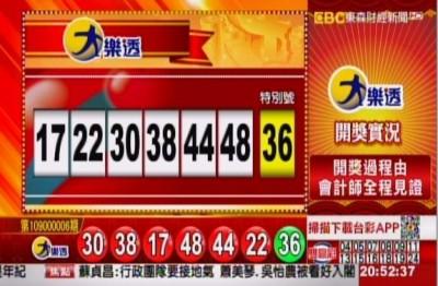 1/21 大樂透、今彩539、雙贏彩 開獎囉!