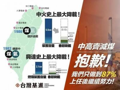 陳柏惟致歉中火政見「僅完成87%」 網友調侃