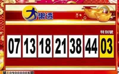 1/24 除夕大樂透、春節大紅包、雙贏彩、今彩539 開獎囉!