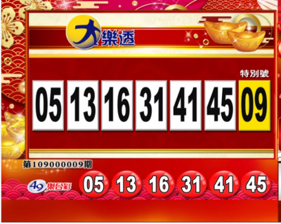 1/25 大樂透、春節大紅包、雙贏彩、今彩539 開獎囉!