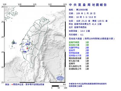 地牛翻身!18:05台南規模4.1地震 最大震度3級