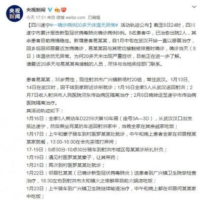 武漢肺炎》從湖北染病到四川20多天沒發燒 鄰居得病才確診