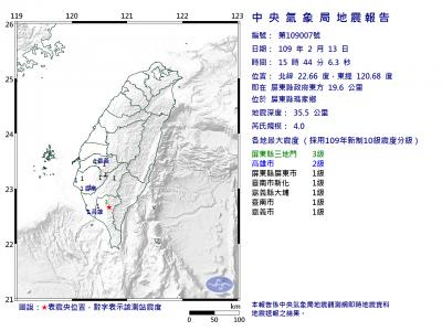 南部地牛翻身! 屏東15:44地震規模4.0 最大震度3級