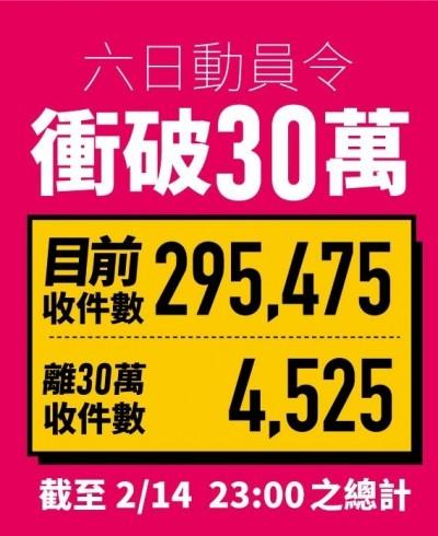 罷韓連署書累計295475份 最快週六達標30萬
