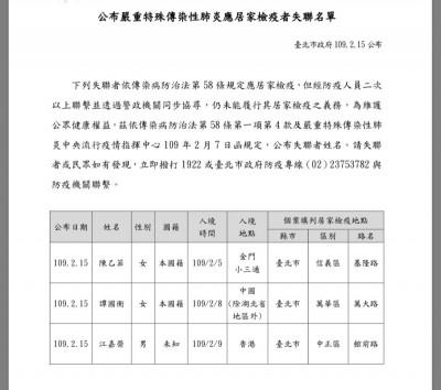 武漢肺炎》北市追3失聯居家檢疫者「陳乙菲」仍下落不明