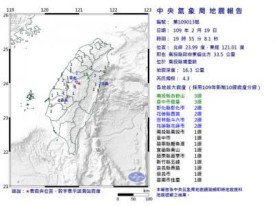 快訊】地牛翻身!南投19:55規模4.3地震 最大震度3級