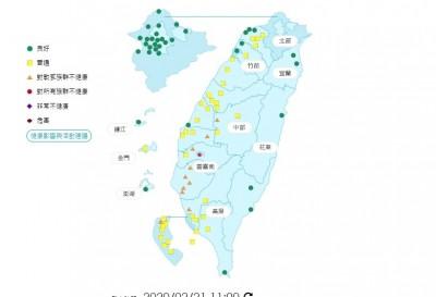 風速弱污染物難擴散 中南部5縣市空品不佳