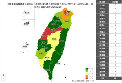 武漢肺炎》疾管署公布確診者地理分布 北市7例最多