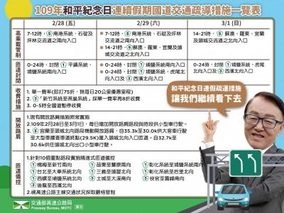 「一圖看懂」 228連假國道交通疏導 單一費率75折
