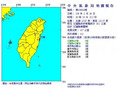 快訊》地牛翻身!花蓮20:10發生規模4.2地震 最大震度4級