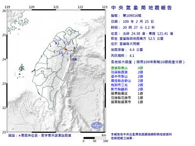 宜蘭大同連4震 20:27再發生規模4.1地震 最大震度4級