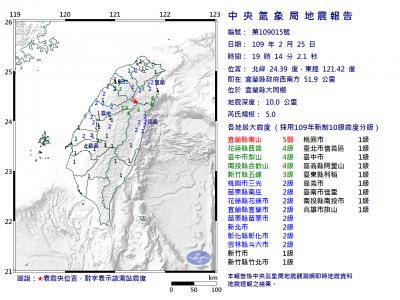 快訊】地牛翻身!宜蘭19:14發生規模5地震 最大震度5弱