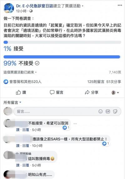 大甲媽遶境 醫師臉書問卷調查︰99%不接受