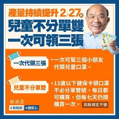 武漢肺炎》蘇貞昌:今起買兒童口罩不限單雙號可持3張卡