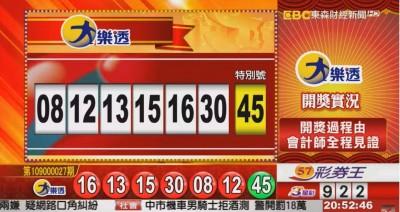 3/6 大樂透、雙贏彩、今彩539 開獎囉!